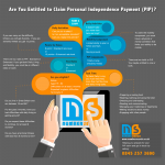 pip personal independence allowance phone number help claiming pip infographic